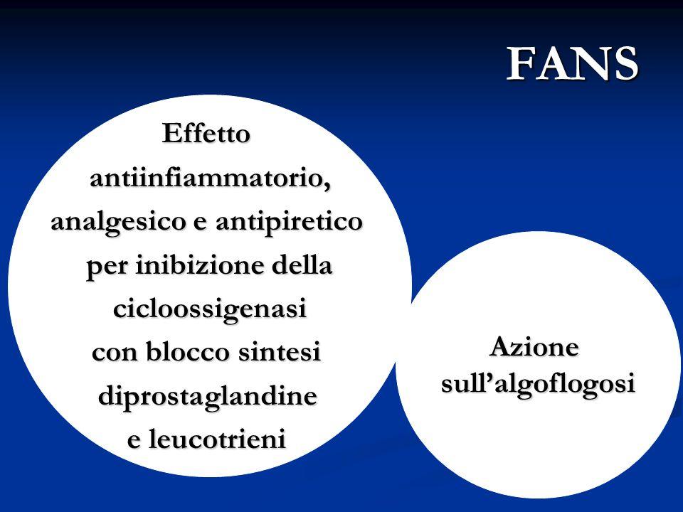 analgesico e antipiretico