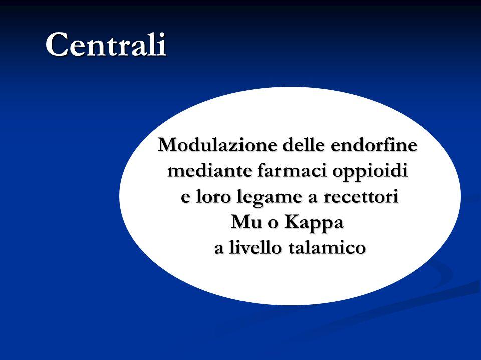 Centrali Modulazione delle endorfine mediante farmaci oppioidi