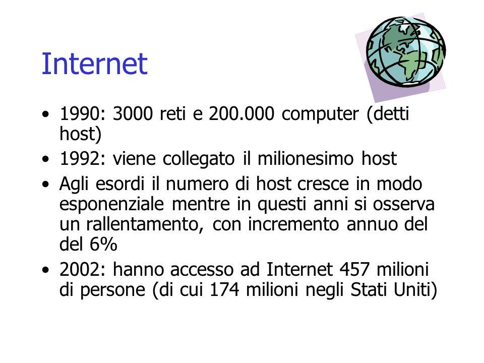 Internet 1990: 3000 reti e 200.000 computer (detti host)