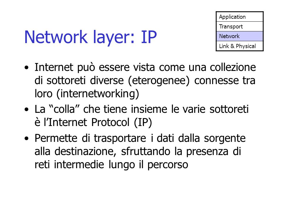 Application Transport. Network. Link & Physical. Network layer: IP.