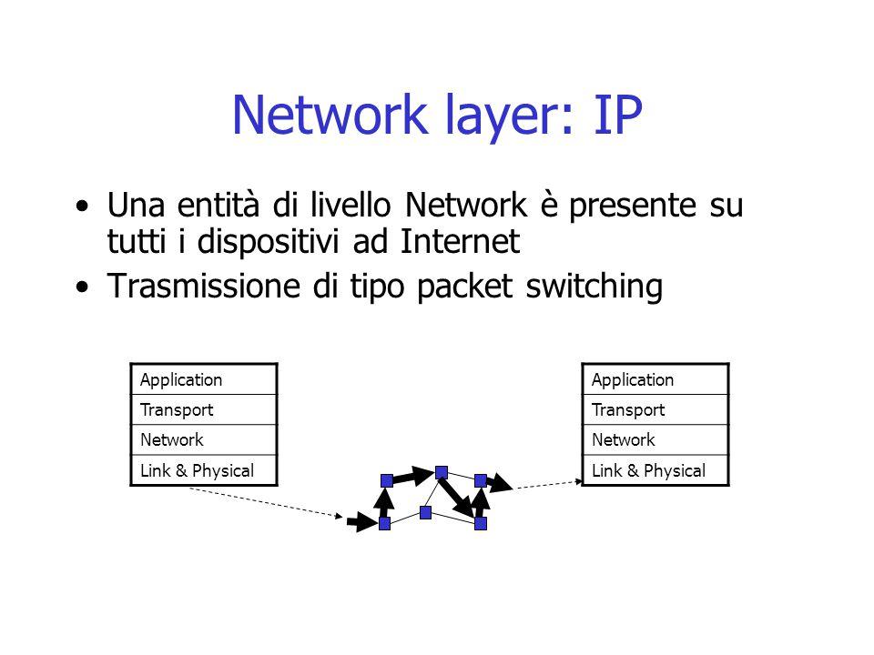 Network layer: IP Una entità di livello Network è presente su tutti i dispositivi ad Internet. Trasmissione di tipo packet switching.