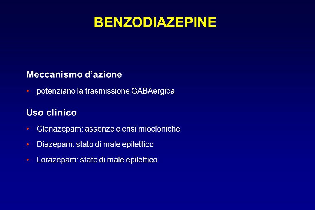 BENZODIAZEPINE Meccanismo d'azione Uso clinico
