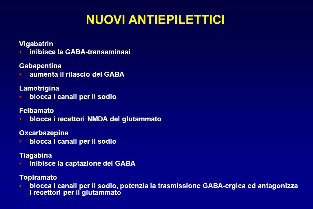 NUOVI ANTIEPILETTICI Vigabatrin inibisce la GABA-transaminasi