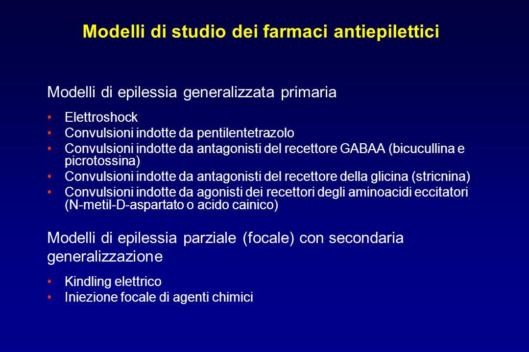 Modelli di studio dei farmaci antiepilettici
