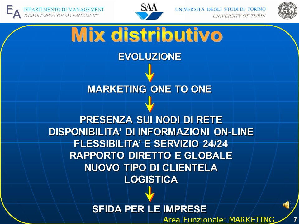 Mix distributivo EVOLUZIONE MARKETING ONE TO ONE