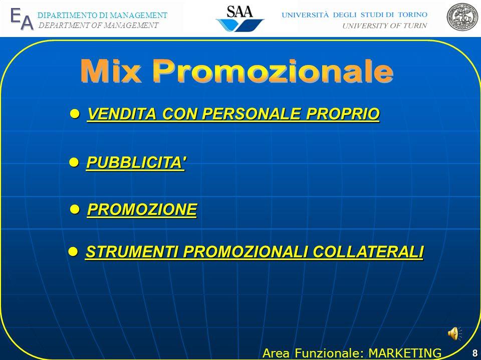 Mix Promozionale VENDITA CON PERSONALE PROPRIO PUBBLICITA PROMOZIONE
