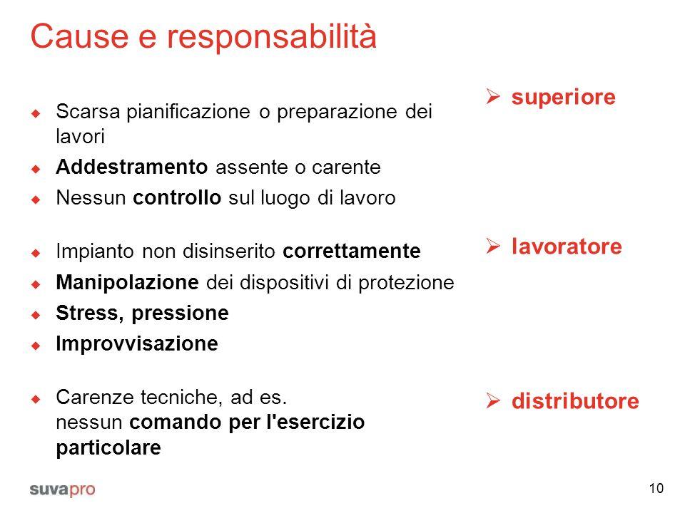Cause e responsabilità