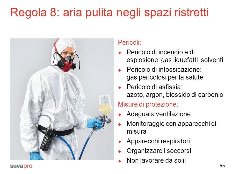 Regola 8: aria pulita negli spazi ristretti