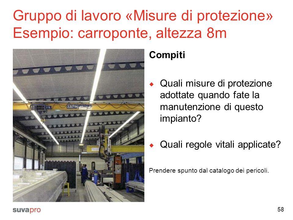 Gruppo di lavoro «Misure di protezione» Esempio: carroponte, altezza 8m