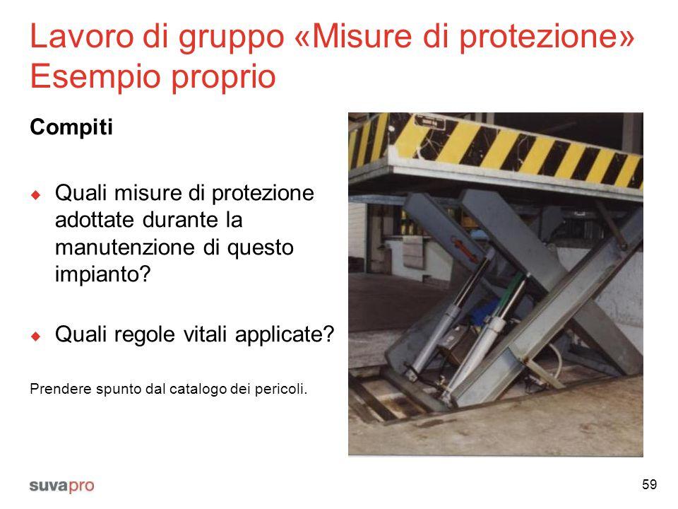 Lavoro di gruppo «Misure di protezione» Esempio proprio