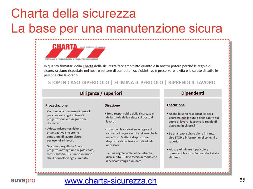 Charta della sicurezza La base per una manutenzione sicura