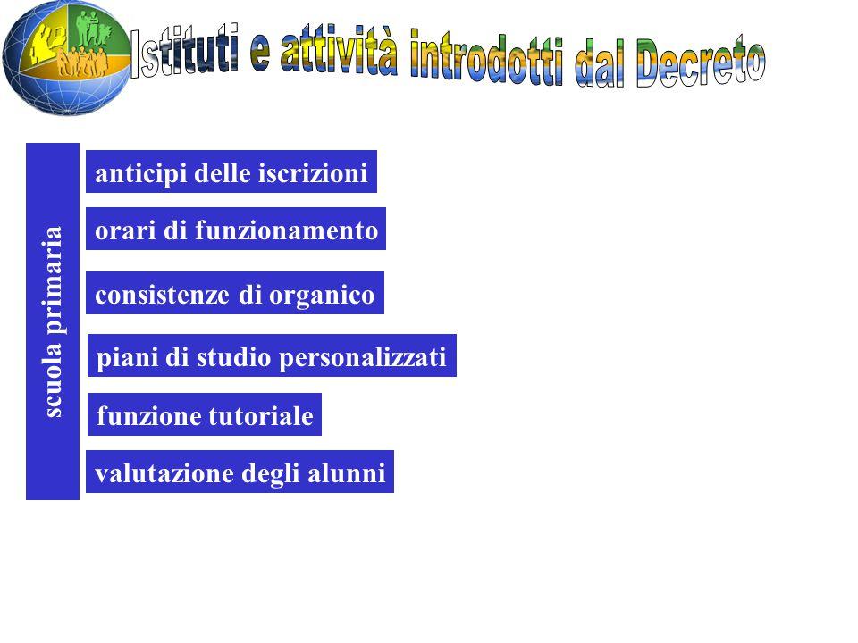 Istituti e attività introdotti dal Decreto