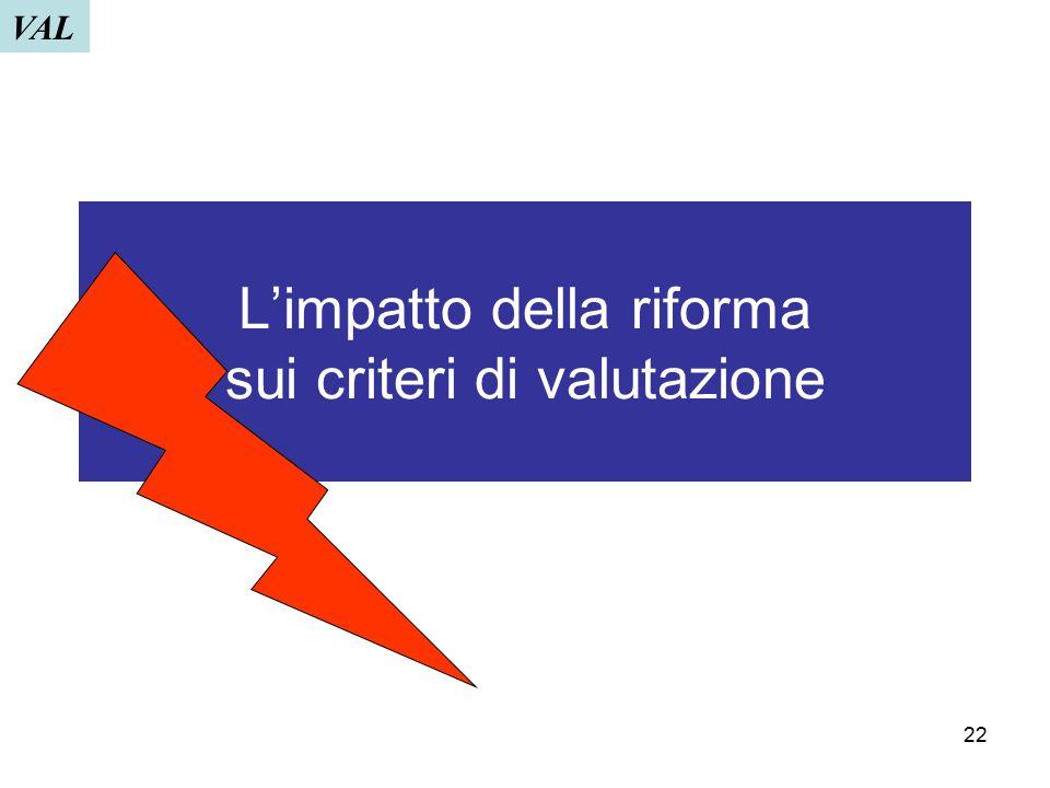 L'impatto della riforma sui criteri di valutazione
