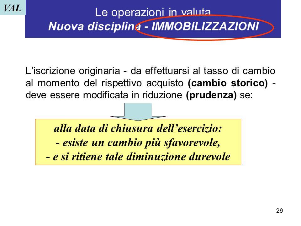 Le operazioni in valuta Nuova disciplina - IMMOBILIZZAZIONI