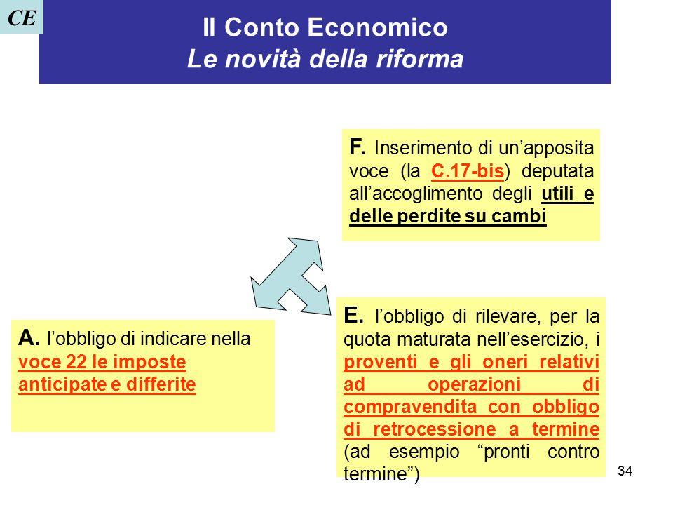 Il Conto Economico Le novità della riforma