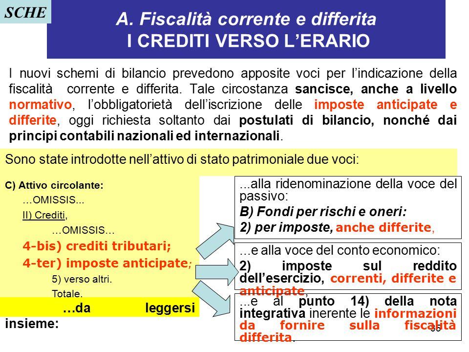 A. Fiscalità corrente e differita I CREDITI VERSO L'ERARIO