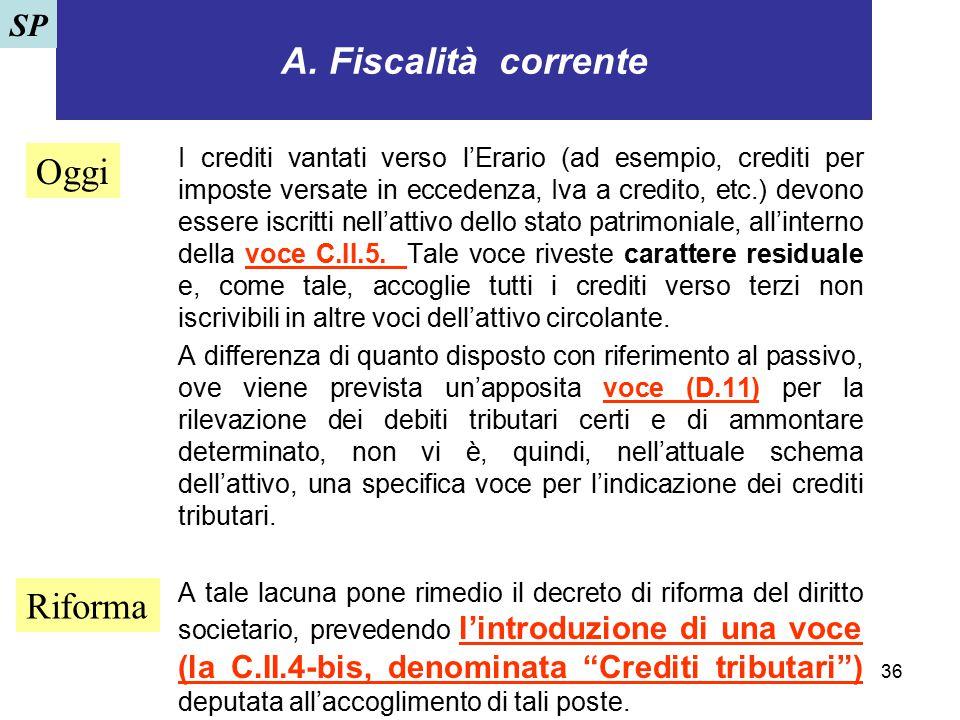 A. Fiscalità corrente Oggi Riforma SP