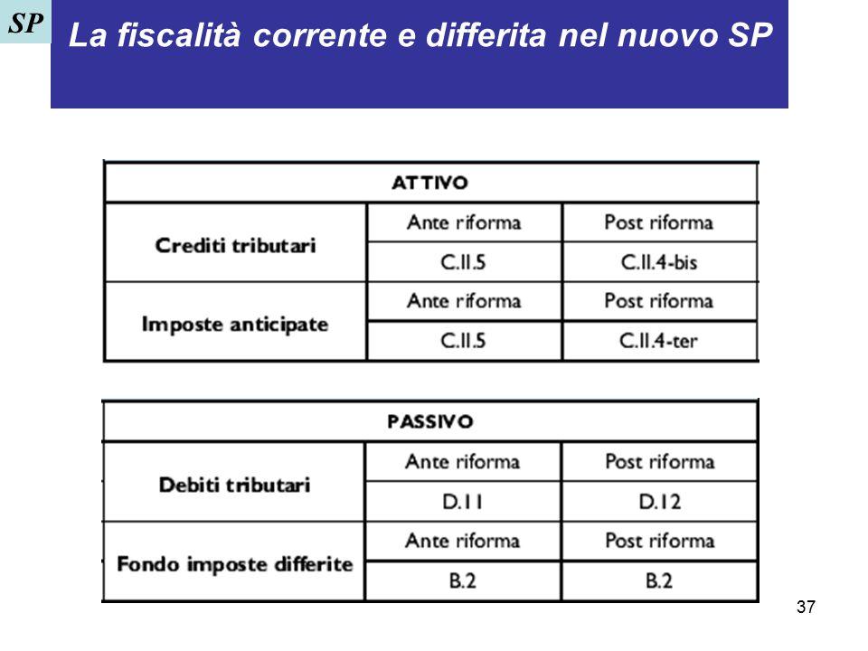 La fiscalità corrente e differita nel nuovo SP .