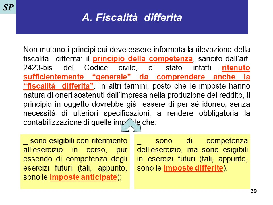 A. Fiscalità differita SP