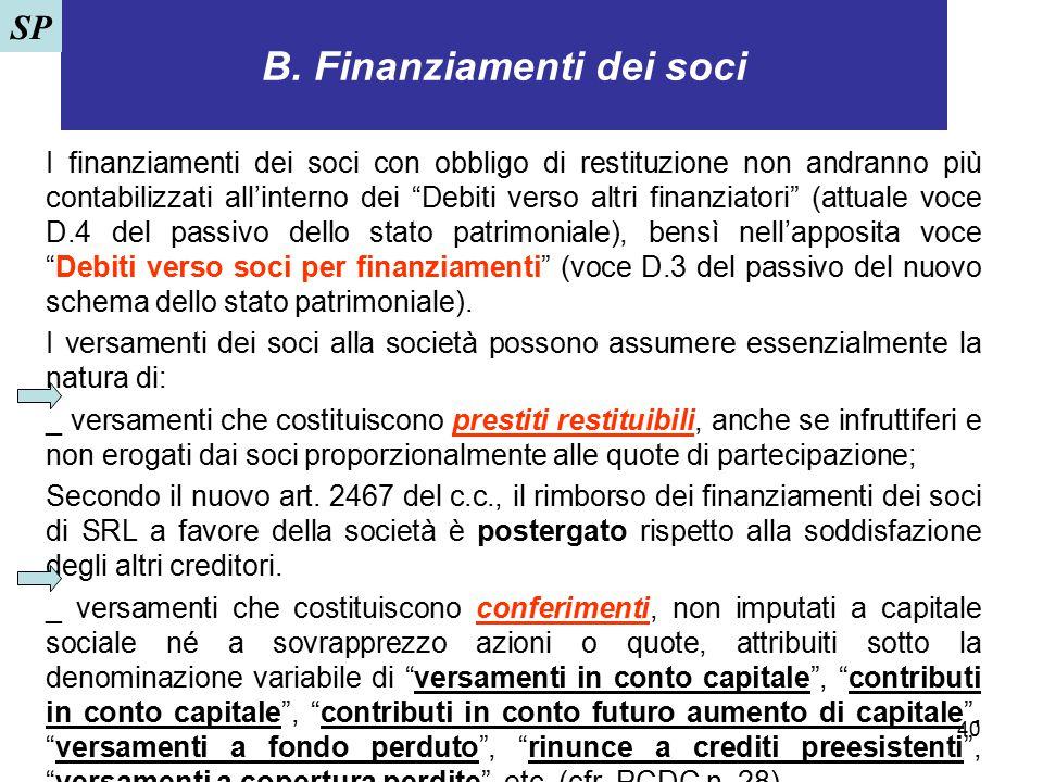 B. Finanziamenti dei soci