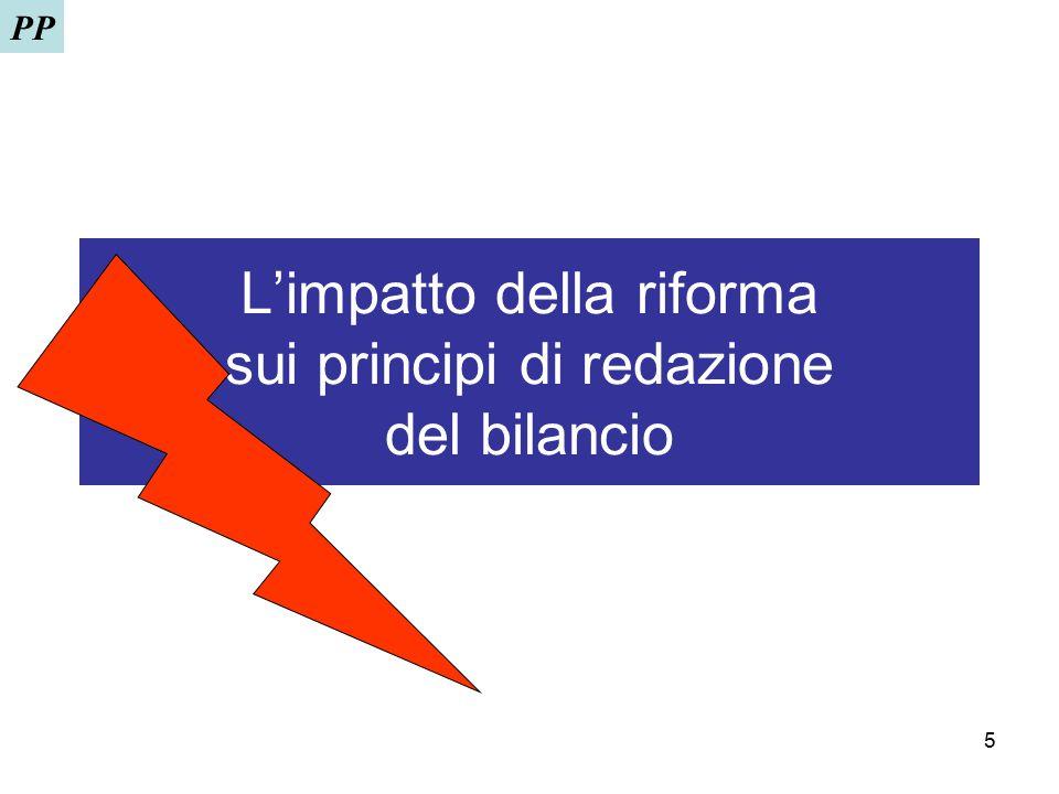 L'impatto della riforma sui principi di redazione del bilancio