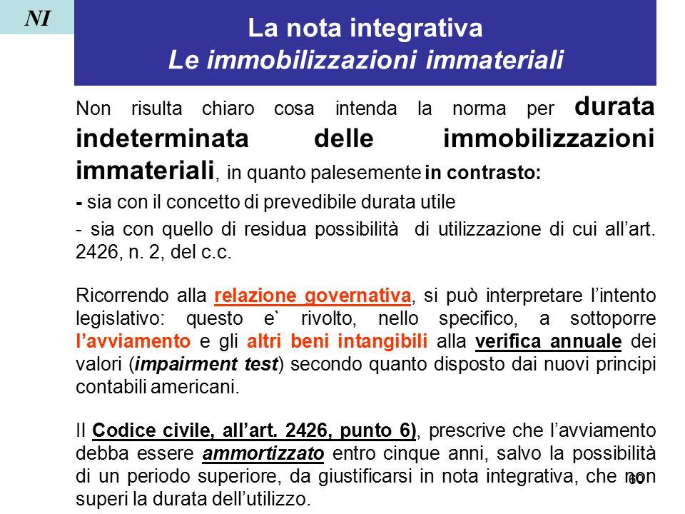 La nota integrativa Le immobilizzazioni immateriali