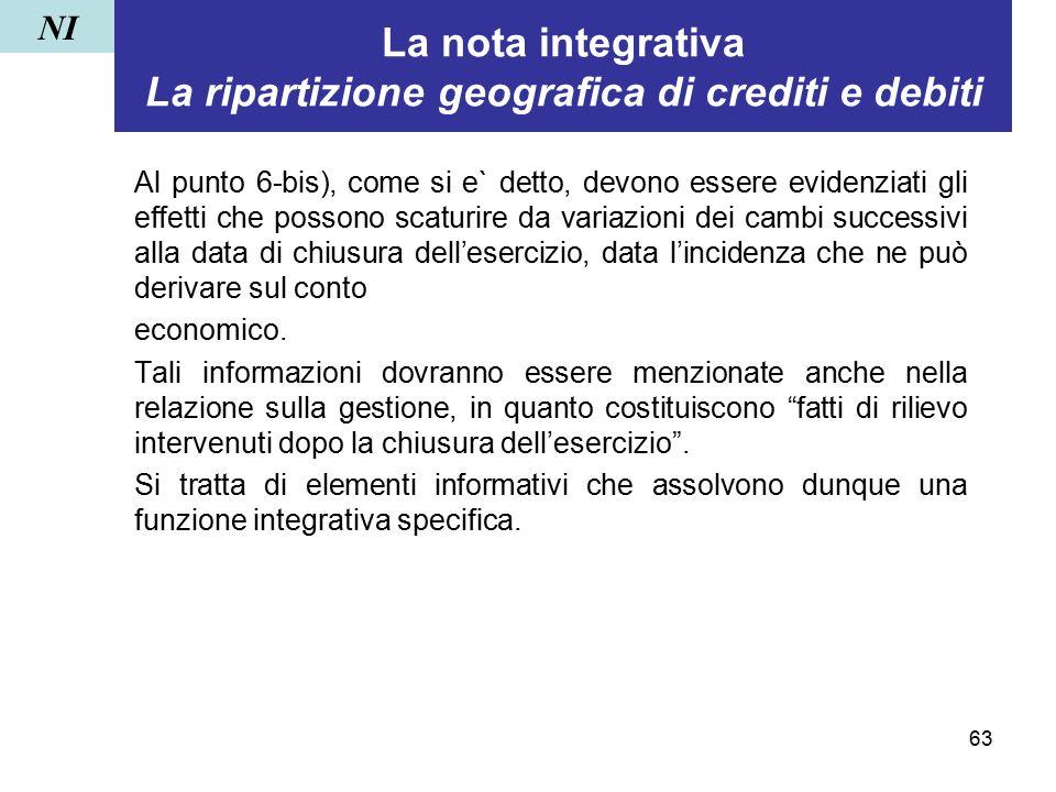 La nota integrativa La ripartizione geografica di crediti e debiti