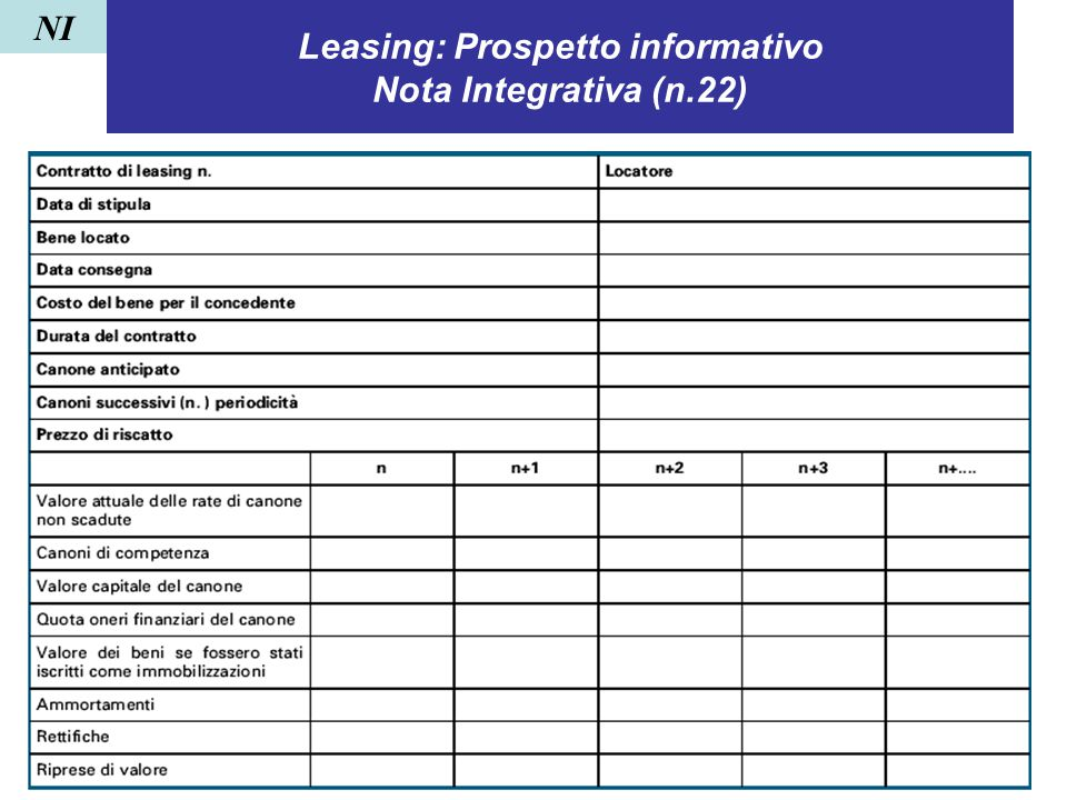 Leasing: Prospetto informativo Nota Integrativa (n.22)