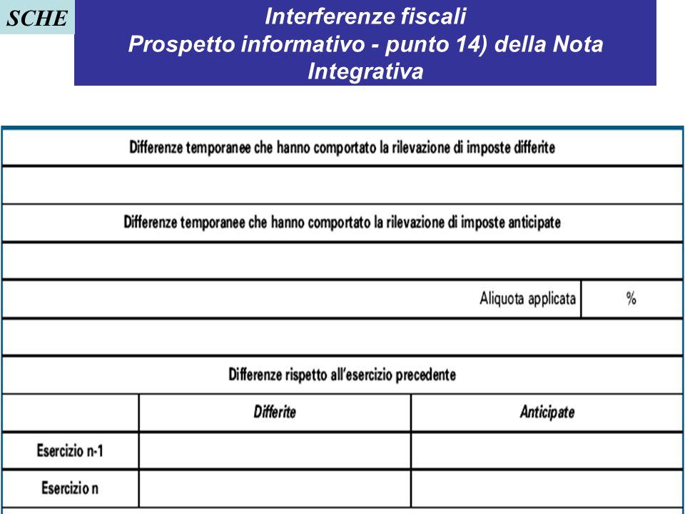 Interferenze fiscali Prospetto informativo - punto 14) della Nota Integrativa