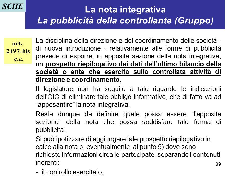 La nota integrativa La pubblicità della controllante (Gruppo)