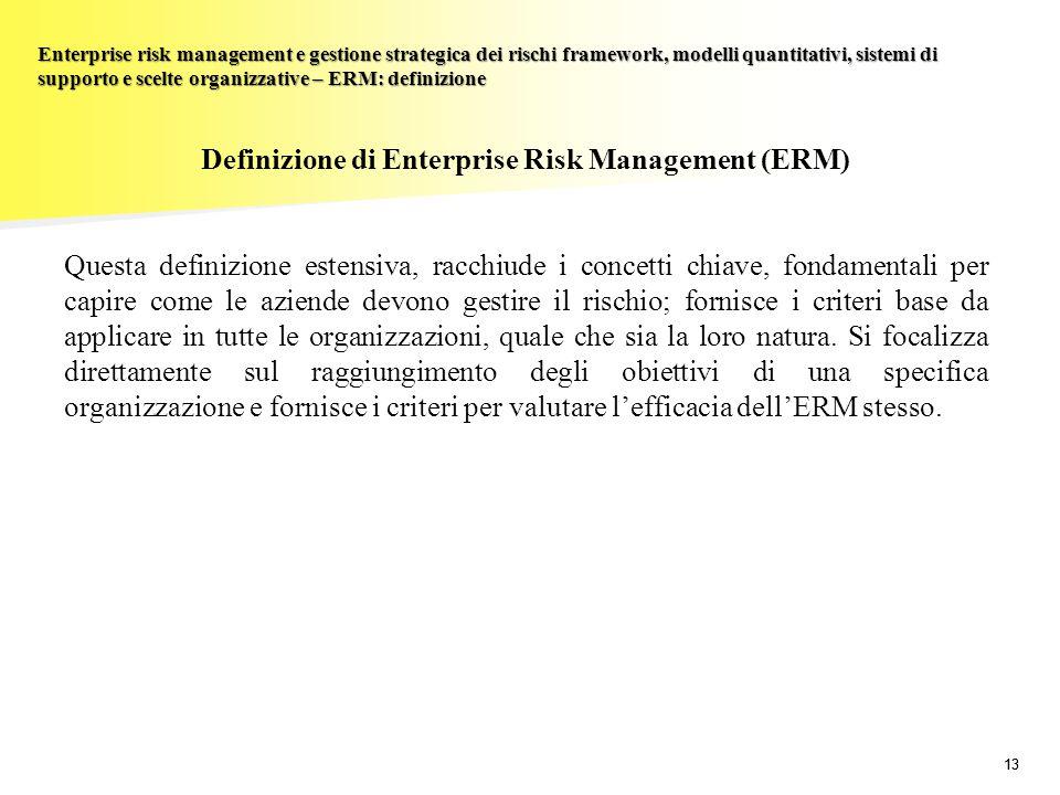 Definizione di Enterprise Risk Management (ERM)