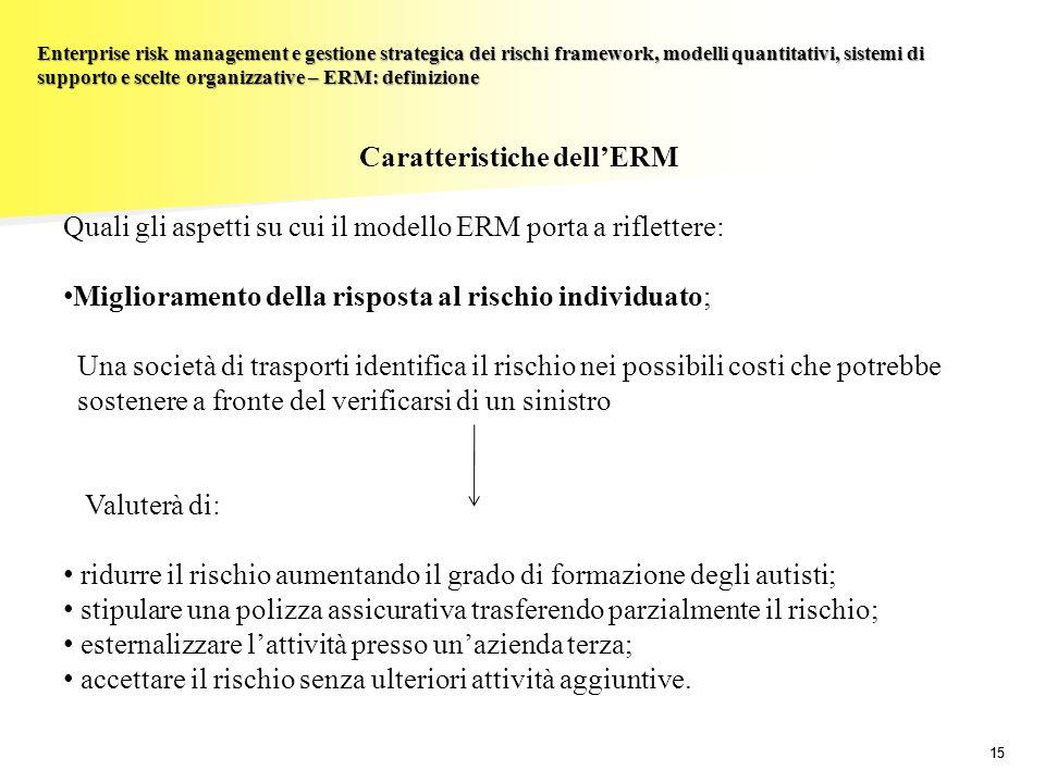 Caratteristiche dell'ERM