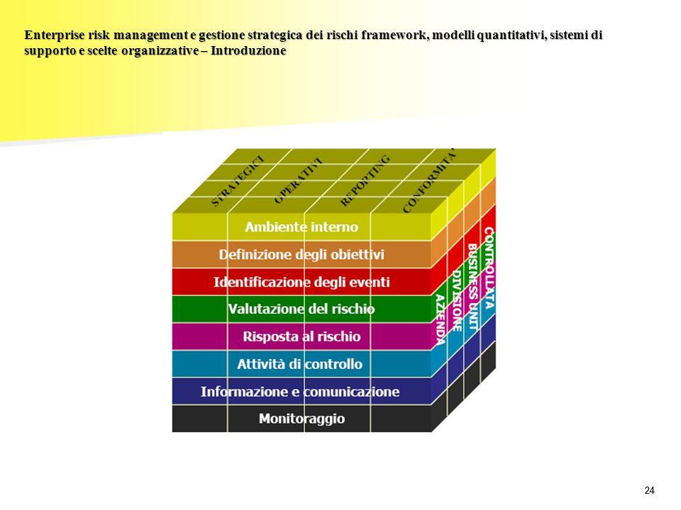 Enterprise risk management e gestione strategica dei rischi framework, modelli quantitativi, sistemi di supporto e scelte organizzative – Introduzione