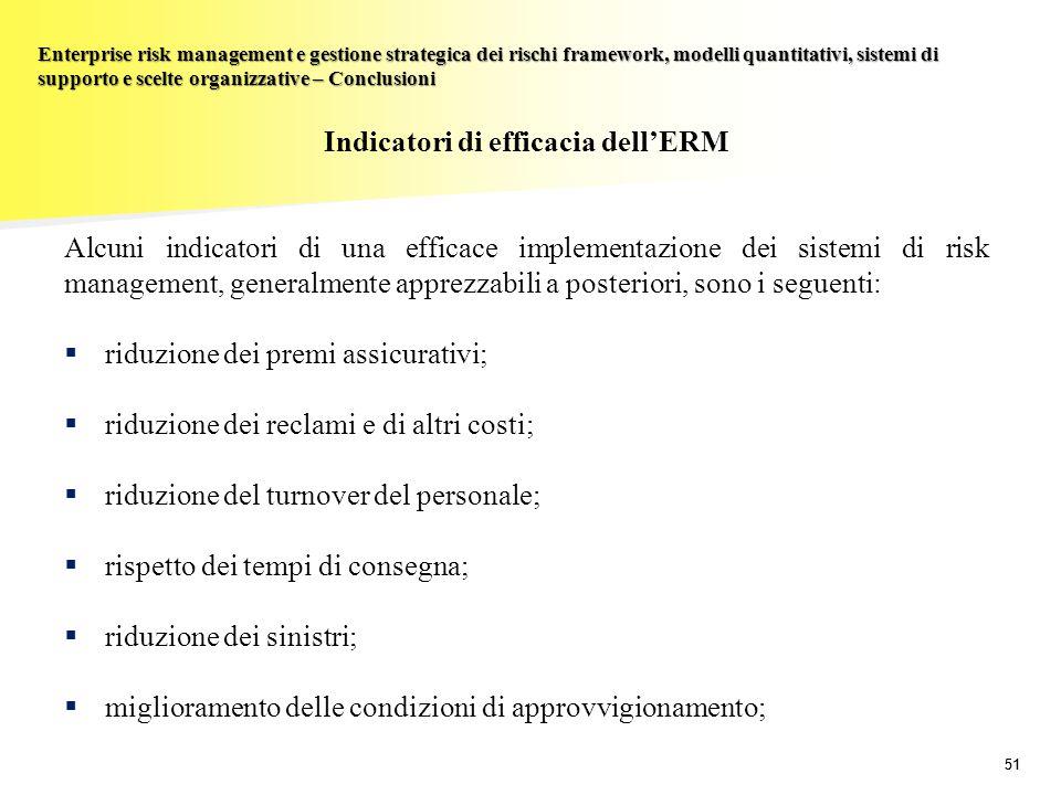 Indicatori di efficacia dell'ERM