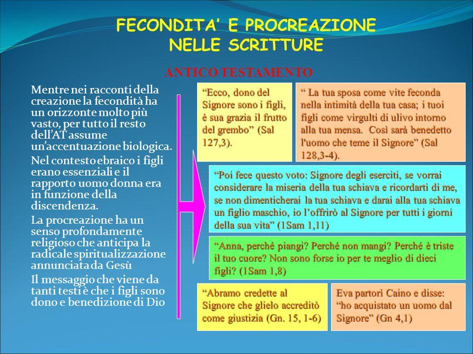 FECONDITA' E PROCREAZIONE NELLE SCRITTURE