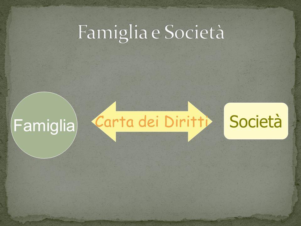 Famiglia e Società Famiglia Carta dei Diritti Società