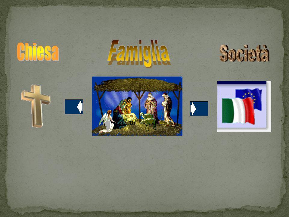 Famiglia Chiesa Società
