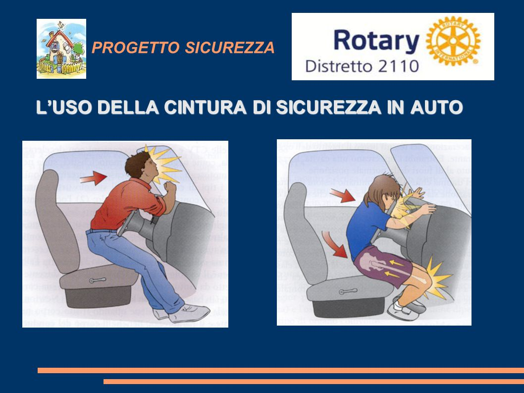 L'USO DELLA CINTURA DI SICUREZZA IN AUTO