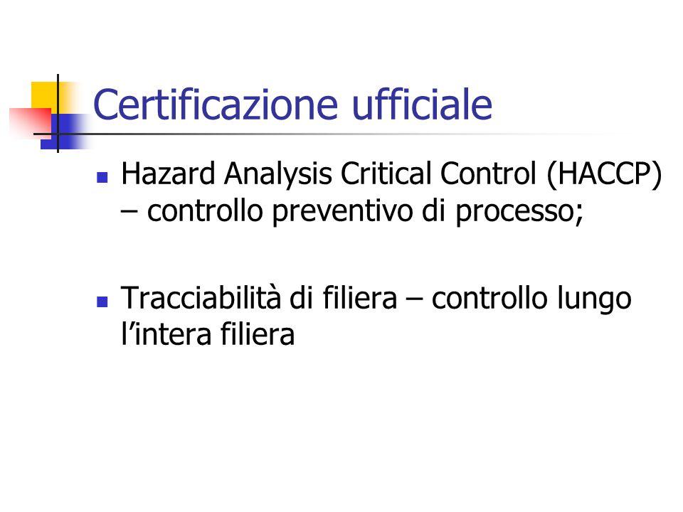 Certificazione ufficiale