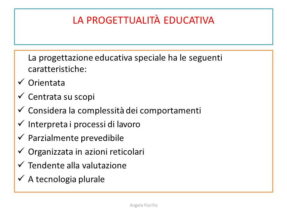 LA PROGETTUALITÀ EDUCATIVA