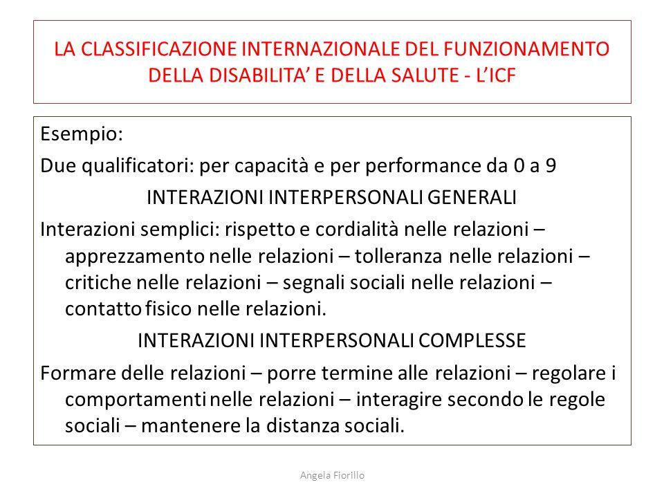 LA CLASSIFICAZIONE INTERNAZIONALE DEL FUNZIONAMENTO DELLA DISABILITA' E DELLA SALUTE - L'ICF
