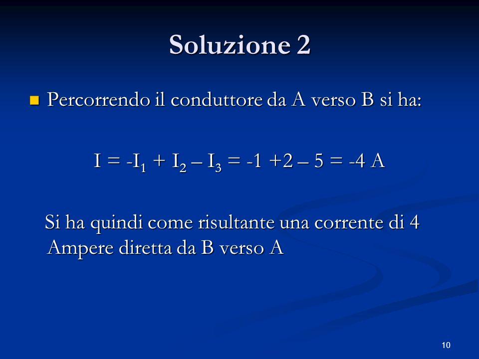 Soluzione 2 Percorrendo il conduttore da A verso B si ha: