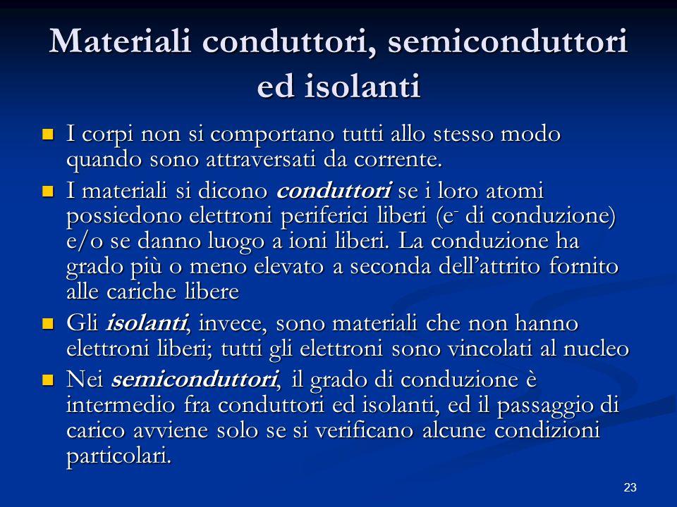 Materiali conduttori, semiconduttori ed isolanti