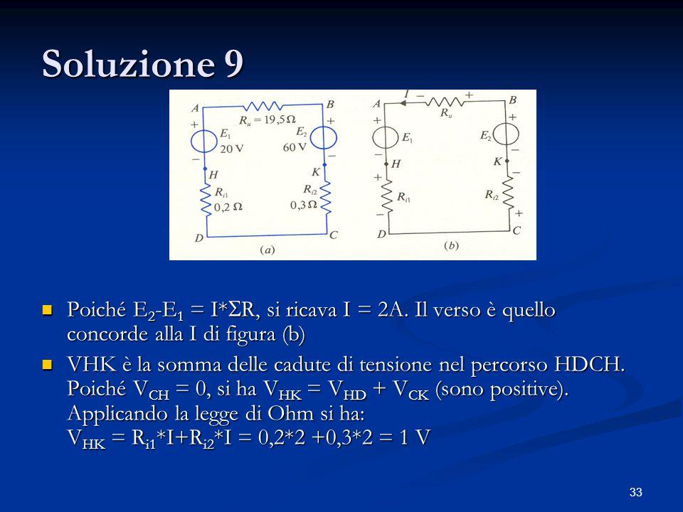 Soluzione 9 Poiché E2-E1 = I*SR, si ricava I = 2A. Il verso è quello concorde alla I di figura (b)