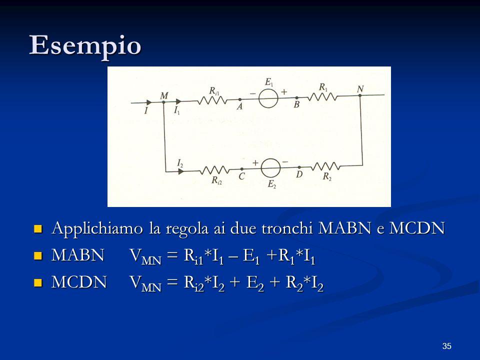 Esempio Applichiamo la regola ai due tronchi MABN e MCDN