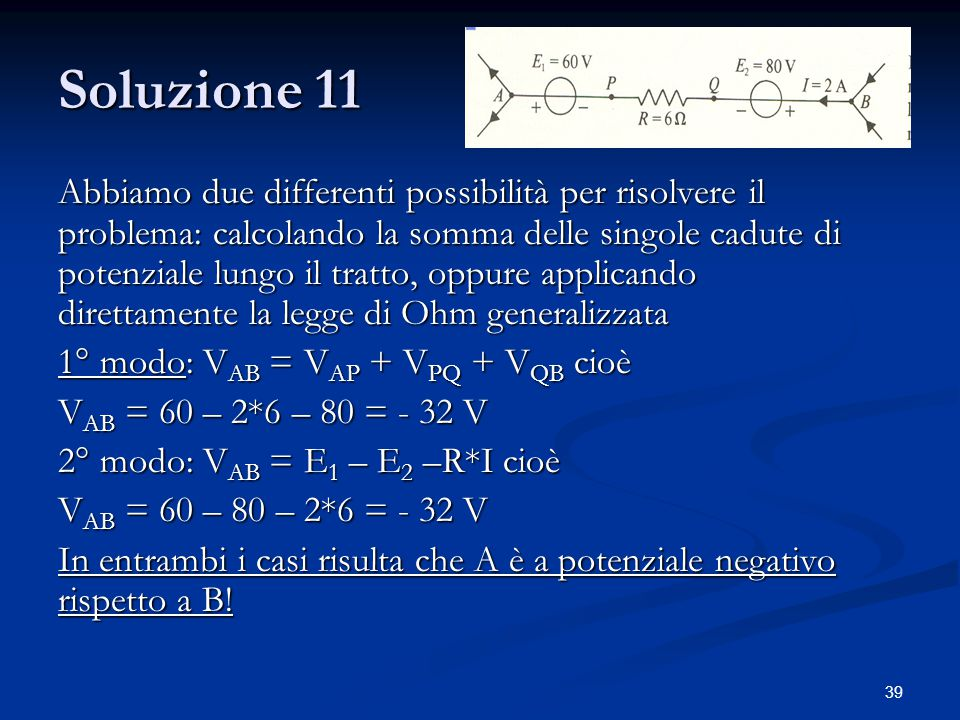 Soluzione 11