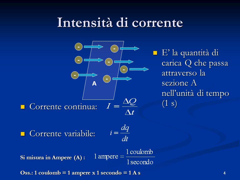 Intensità di corrente - - E' la quantità di carica Q che passa attraverso la sezione A nell'unità di tempo (1 s)