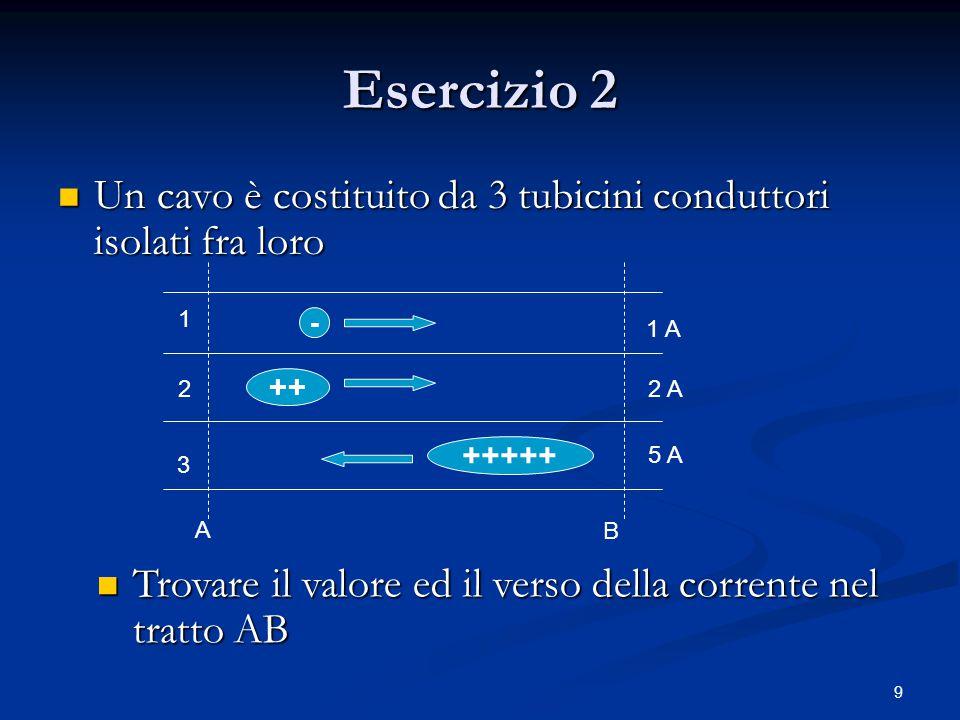 Esercizio 2 Un cavo è costituito da 3 tubicini conduttori isolati fra loro. 1. - 1 A. 2. ++ 2 A.