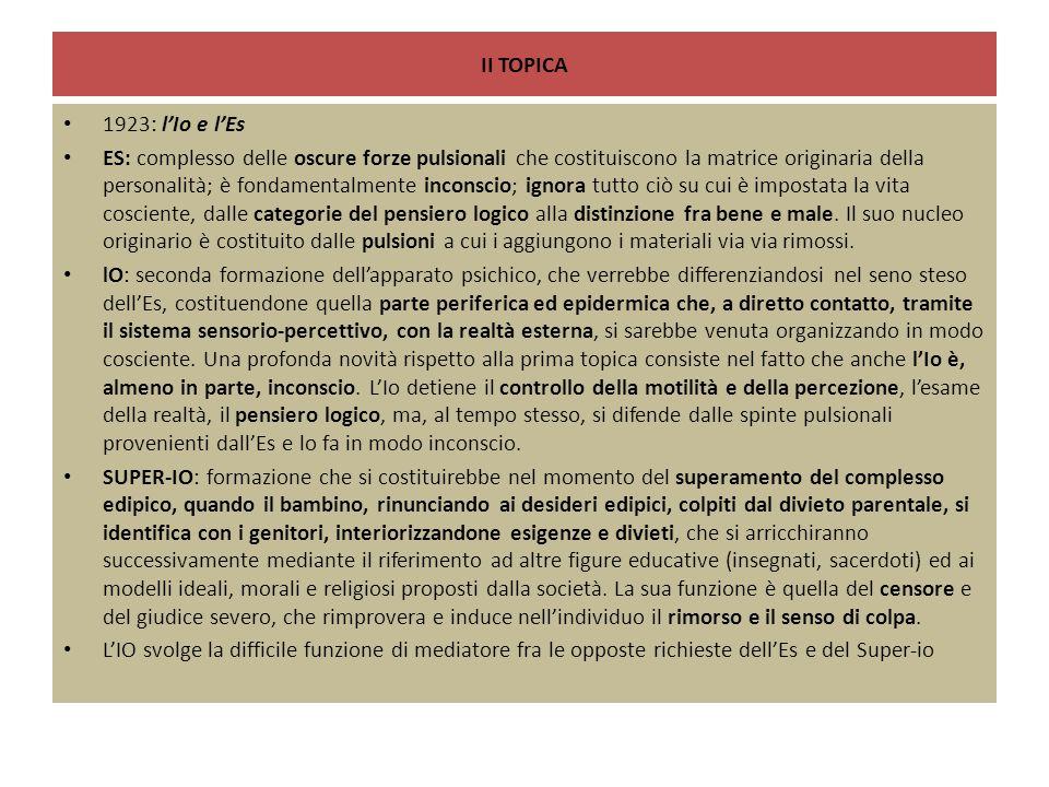 II TOPICA 1923: l'Io e l'Es.