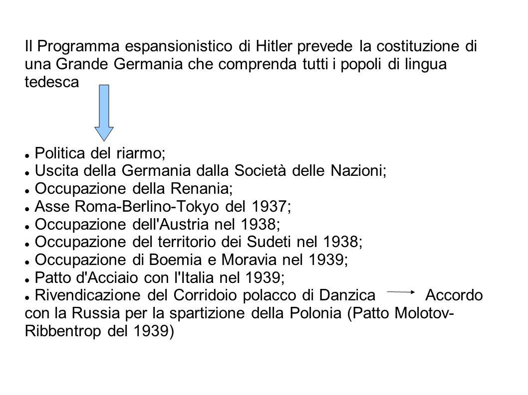 Il Programma espansionistico di Hitler prevede la costituzione di una Grande Germania che comprenda tutti i popoli di lingua tedesca